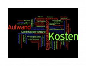 "Tagcloud ""Kosten"""